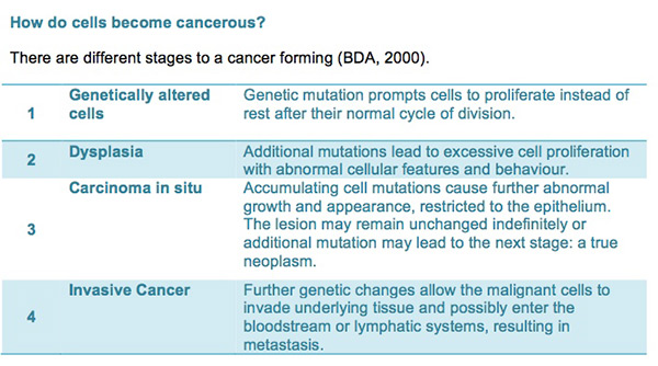 ORAL-CANCER-1